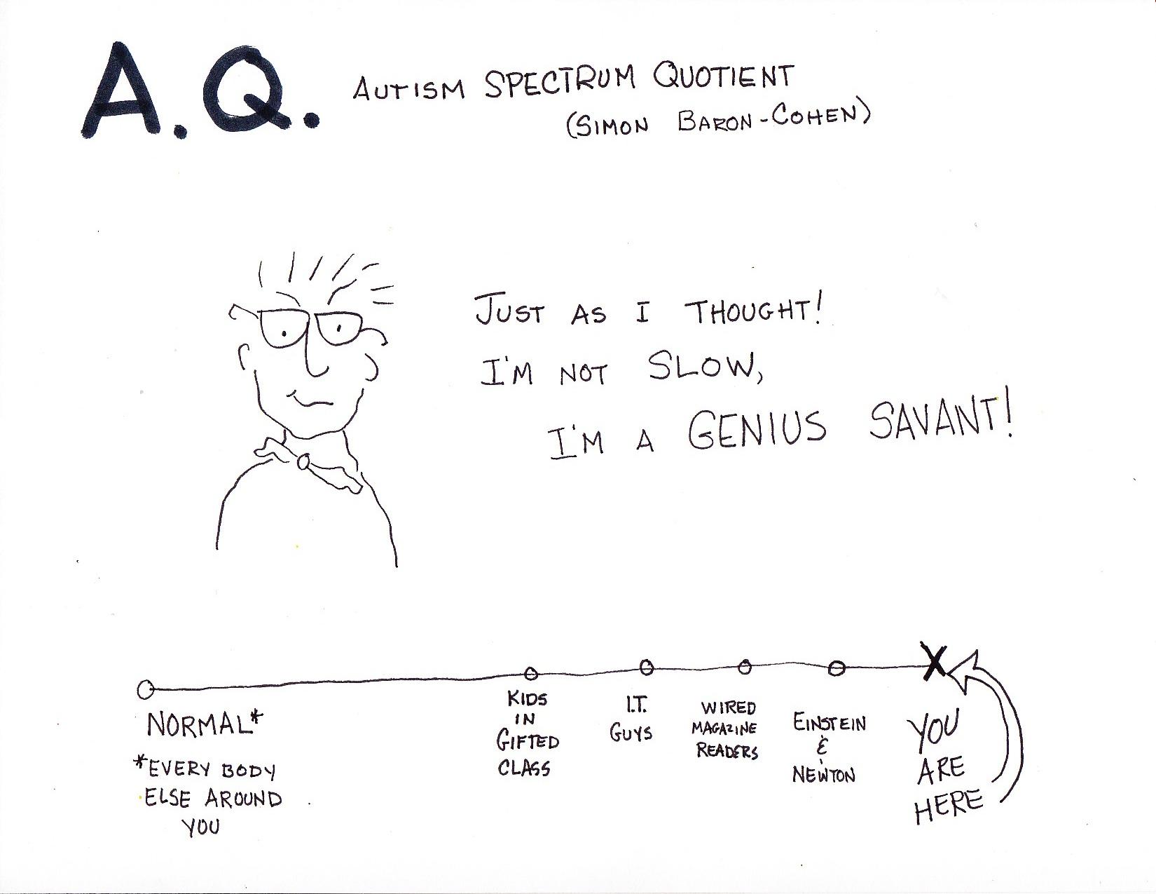Αποτέλεσμα εικόνας για Autism-Spectrum Quotient ή AQ Test)