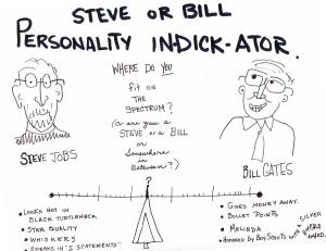 steve-or-bill1