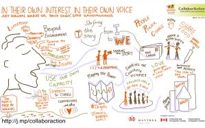 20130320-CollaborAction-In-Their-Own-Interest-In-Their-Own-Voice-Judy-Duncan-Winnie-Ng-Sonia-Singh-Effie-Vlachoyannacos
