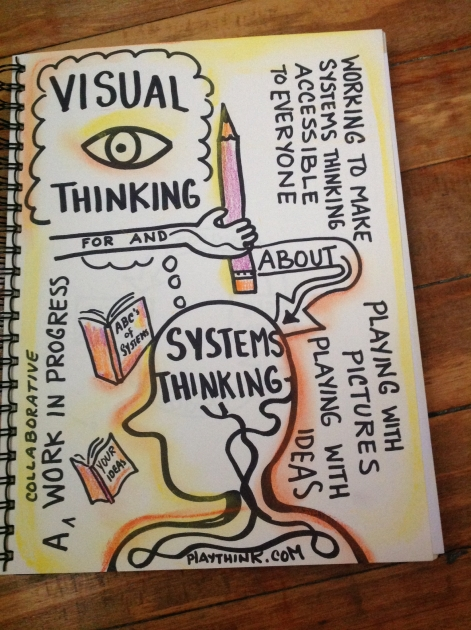 visual thinking about systems