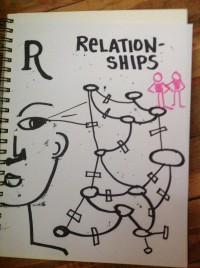 vt relationships